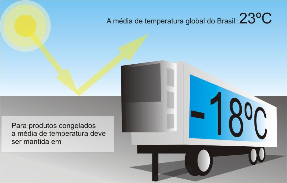 transporte-frigorificado002